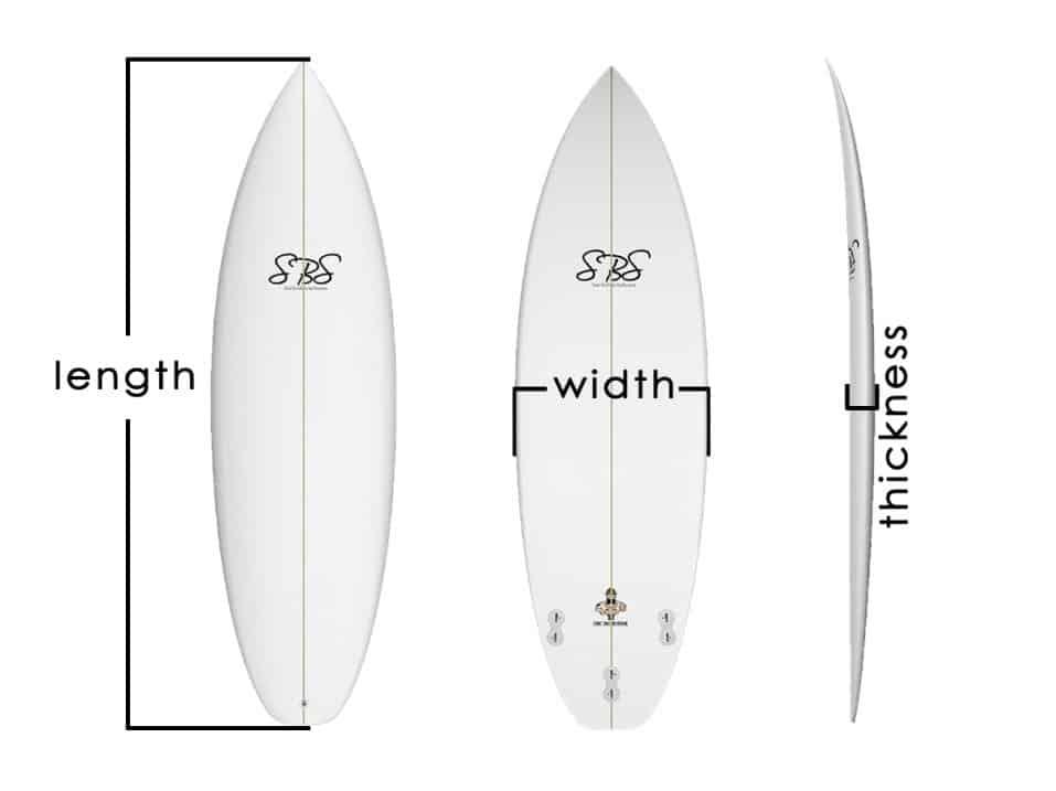 sbsboard 33